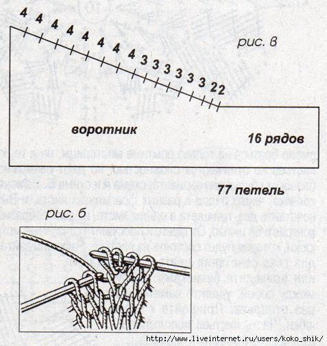 пряжа настенька интернет магазин купить пряжу нитки